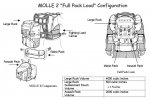 MOLLE2 Full Pack Load Config.jpg