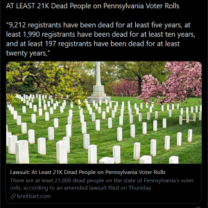 Giuliani on 21K dead peeps on PA voting rolls.png